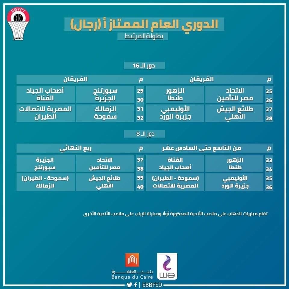 الأهلي ضد الزمالك والاتحاد ضد الجزيرة في دور الثمانية بدوري المرتبط لكرة السلة