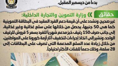Photo of شائعة: تخفيض الدعم على البطاقات التموينية